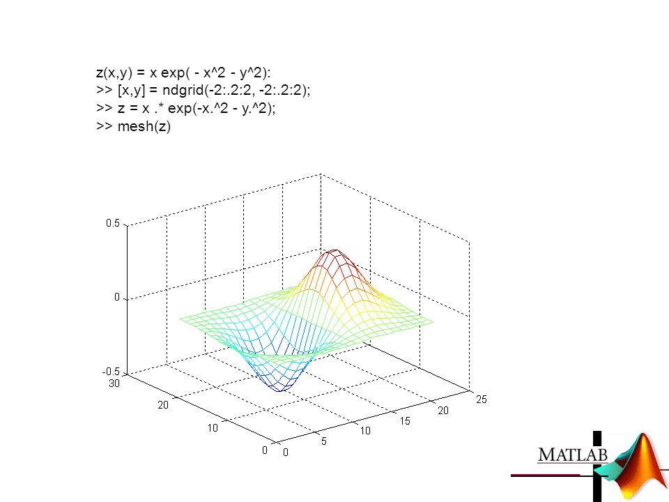 z(x,y) = x exp( - x^2 - y^2): >> [x,y] = ndgrid(-2:.2:2, -2:.2:2); >> z = x .* exp(-x.^2 - y.^2); >> mesh(z)